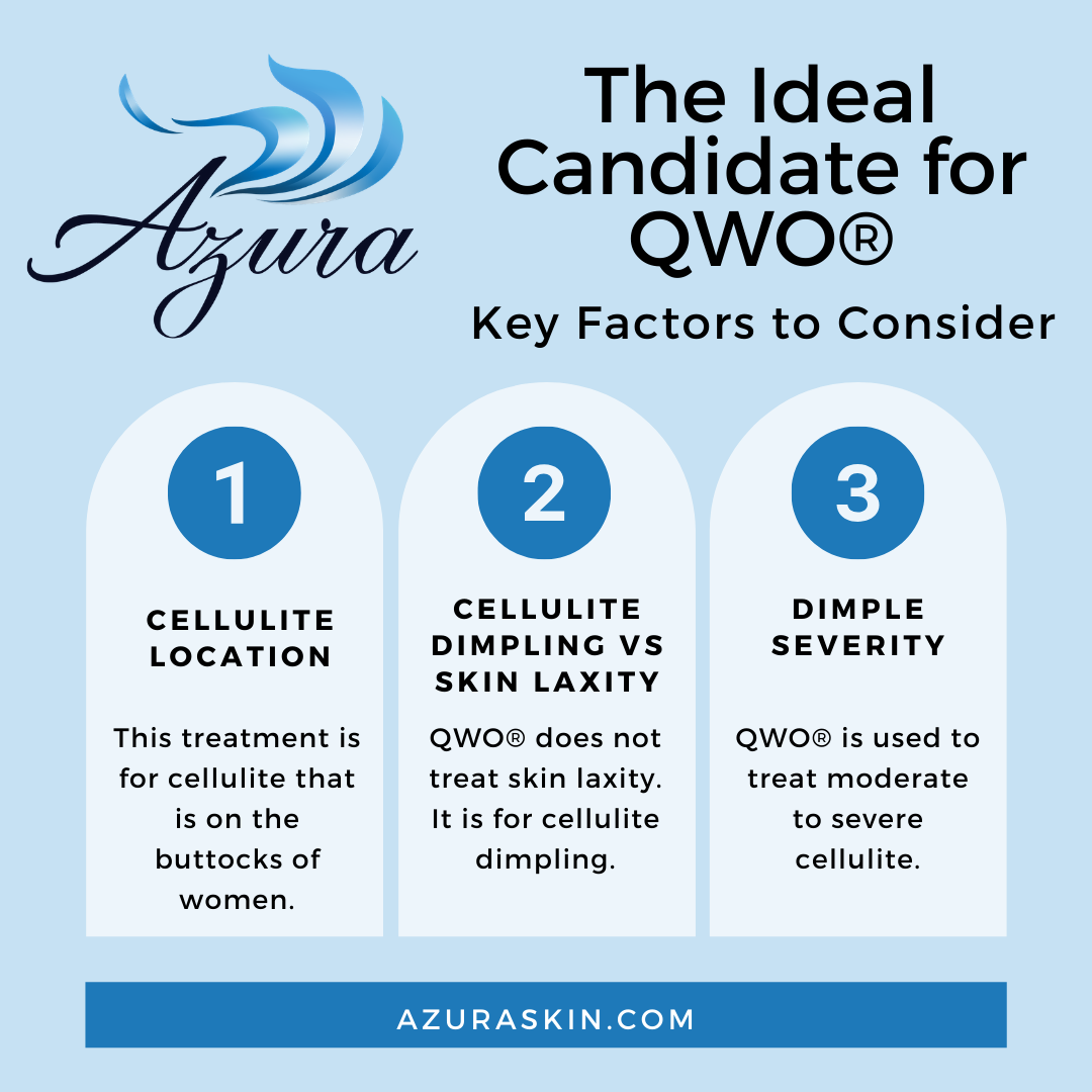 QWO at Azura Skin Care Center in Cary